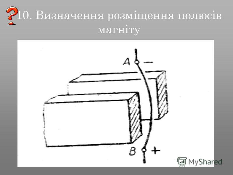 10. Визначення розміщення полюсів магніту