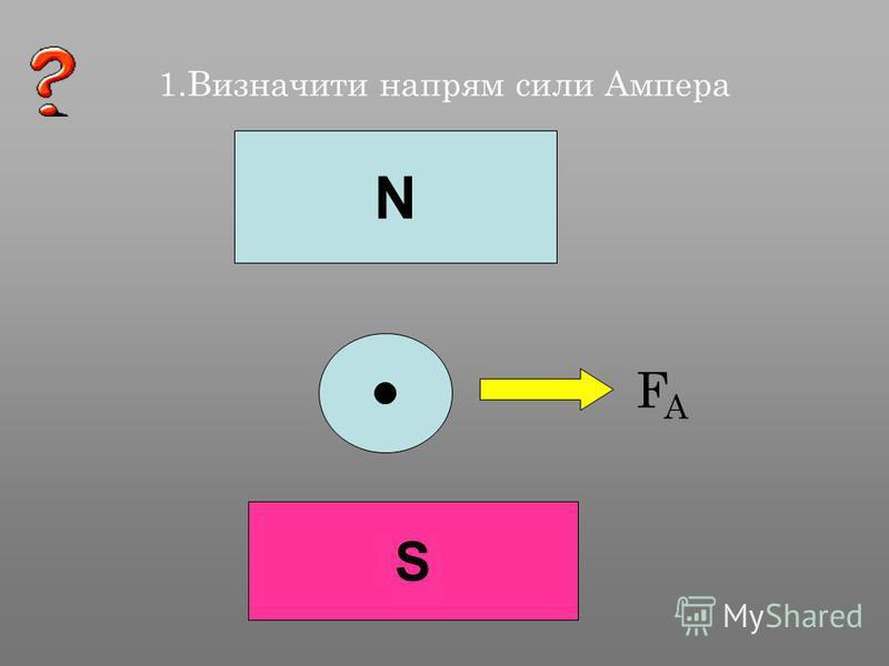 1.Визначити напрям сили Ампера N S FAFA