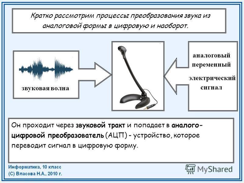 Кратко рассмотрим процессы преобразования звука из аналоговой формы в цифровую и наоборот. звуковая волна аналоговый переменный электрический сигнал Он проходит через звуковой тракт и попадает в аналого- цифровой преобразователь (АЦП) - устройство, к