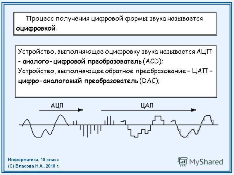 Процесс получения цифровой формы звука называется оцифровкой. Устройство, выполняющее оцифровку звука называется АЦП - аналого-цифровой преобразователь (ACD); Устройство, выполняющее обратное преобразование – ЦАП – цифро-аналоговый преобразователь (D