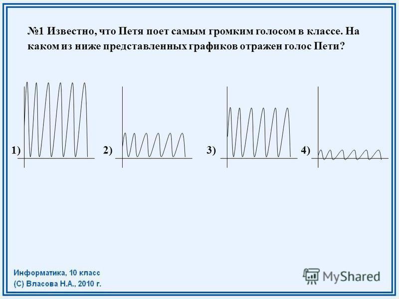 1 Известно, что Петя поет самым громким голосом в классе. На каком из ниже представленных графиков отражен голос Пети? 1)2)3)4)