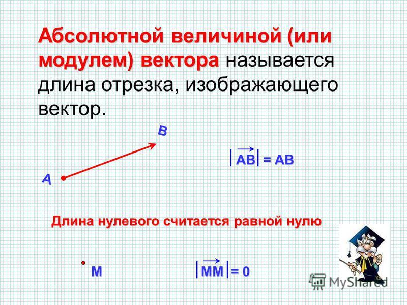 Абсолютной величиной (или модулем) вектора Абсолютной величиной (или модулем) вектора называется длина отрезка, изображающего вектор. АВ = АВ АВ = АВ А В Длина нулевого считается равной нулю MM = 0 M