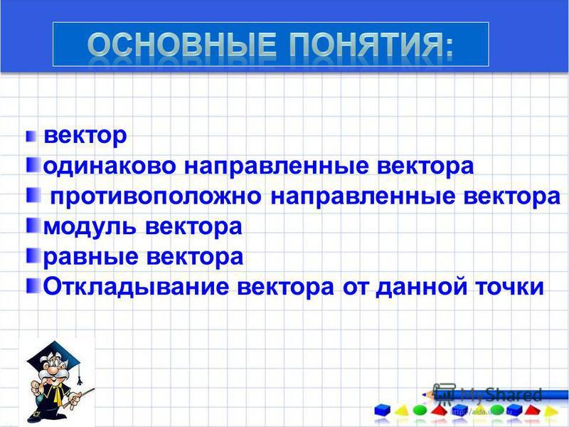 вектор одинаково направленные вектора противоположно направленные вектора модуль вектора равные вектора Откладывание вектора от данной точки