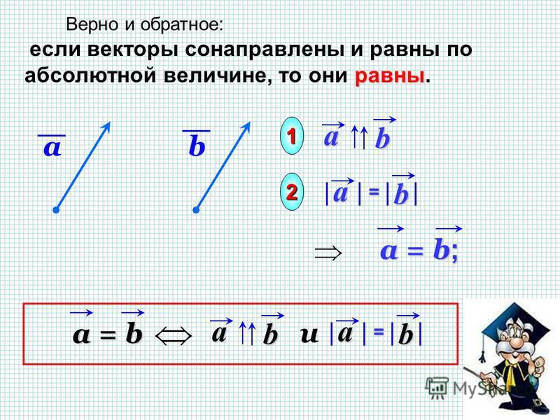 ba Верно и обратное: равны если векторы сонаправлены и равны по абсолютной величине, то они равны.ab = 1 2 a = b ; ab a = b ba иab =