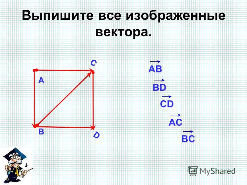 Выпишите все изображенные вектора.AВ C D AB СDСDСDСD BD BC AC