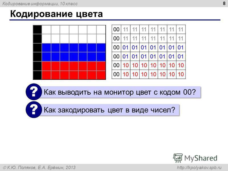 Кодирование информации, 10 класс К.Ю. Поляков, Е.А. Ерёмин, 2013 http://kpolyakov.spb.ru Кодирование цвета 8 0011 0011 0001 0001 0010 0010 Как выводить на монитор цвет с кодом 00? ? Как закодировать цвет в виде чисел? ?