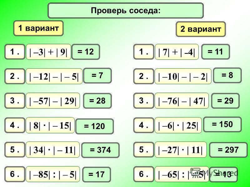 Математический диктант 1 вариант 2 вариант | –3| + | 9| 1. | 7| + | – 4| 1. | –12| – | – 5| 2. | –10| – | – 2| 2. | –57| – | 29| 3. | –76| – | 47| 3. | 8| · | – 15| 4. | –6| · | 25| 4. | 34| · | – 11| 5. | –27| · | 11| 5. | –85| : | – 5| 6. | –65| :