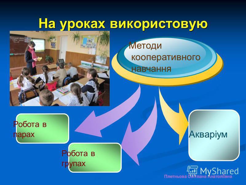 На уроках використовую Робота в парах Методи кооперативного навчання Акваріум Робота в групах