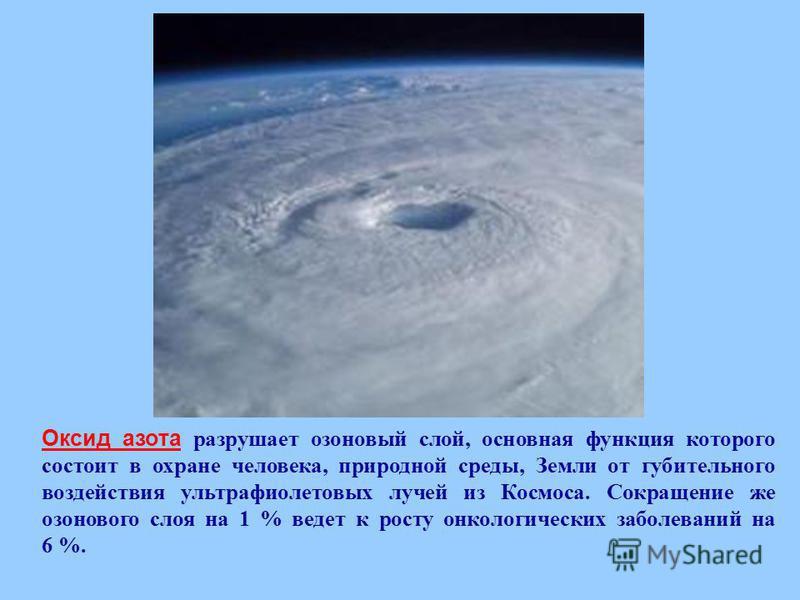 Оксид азота разрушает озоновый слой, основная функция которого состоит в охране человека, природной среды, Земли от губительного воздействия ультрафиолетовых лучей из Космоса. Сокращение же озонового слоя на 1 % ведет к росту онкологических заболеван