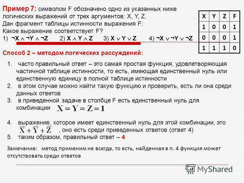 Замечание: метод применим не всегда, то есть, найденная в п. 4 функция может отсутствовать среди ответов Пример 7: символом F обозначено одно из указанных ниже логических выражений от трех аргументов: X, Y, Z. Дан фрагмент таблицы истинности выражени