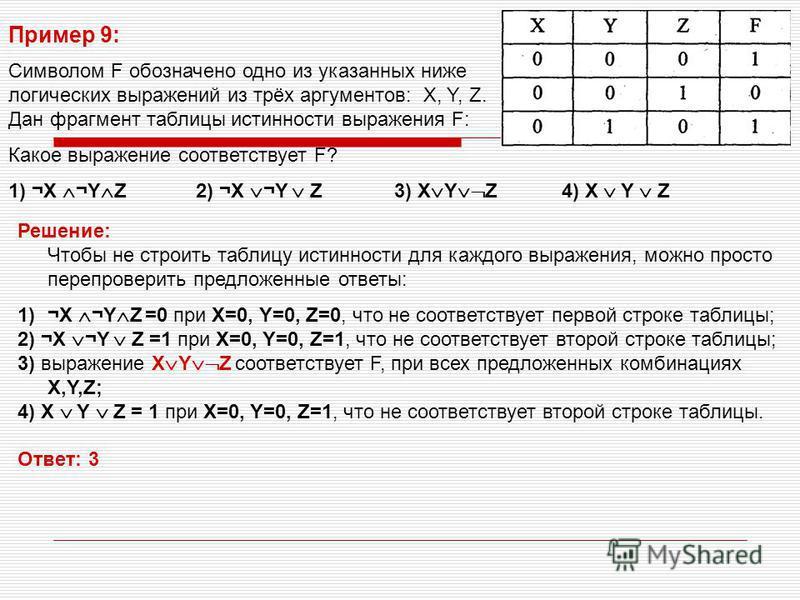 Пример 9: Символом F обозначено одно из указанных ниже логических выражений из трёх аргументов: X, Y, Z. Дан фрагмент таблицы истинности выражения F: Какое выражение соответствует F? 1) ¬X ¬Y Z 2) ¬X ¬Y Z 3) X Y Z 4) X Y Z Решение: Чтобы не строить т
