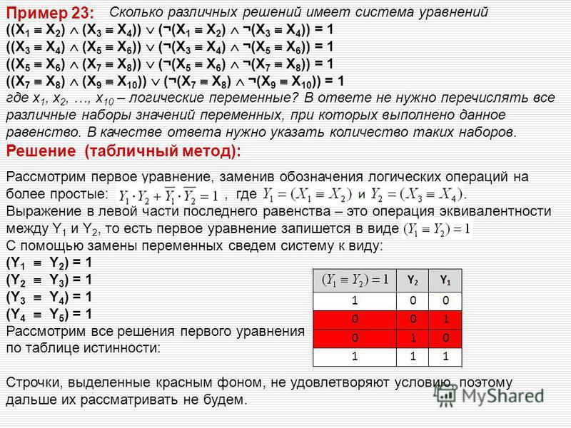 Сколько различных решений имеет система уравнений ((X 1 X 2 ) (X 3 X 4 )) (¬(X 1 X 2 ) ¬(X 3 X 4 )) = 1 ((X 3 X 4 ) (X 5 X 6 )) (¬(X 3 X 4 ) ¬(X 5 X 6 )) = 1 ((X 5 X 6 ) (X 7 X 8 )) (¬(X 5 X 6 ) ¬(X 7 X 8 )) = 1 ((X 7 X 8 ) (X 9 X 10 )) (¬(X 7 X 8 )