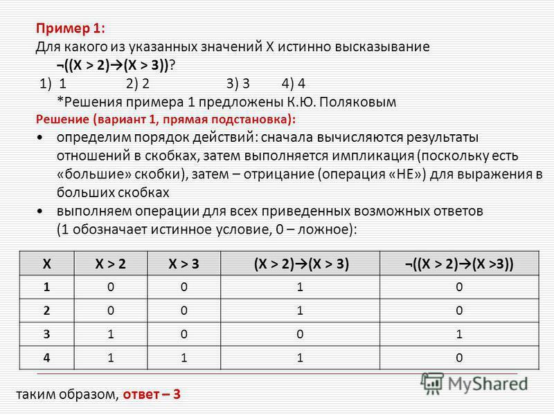 Пример 1: Для какого из указанных значений X истинно высказывание ¬((X > 2)(X > 3))? 1) 1 2) 2 3) 3 4) 4 *Решения примера 1 предложены К.Ю. Поляковым Решение (вариант 1, прямая подстановка): определим порядок действий: сначала вычисляются результаты