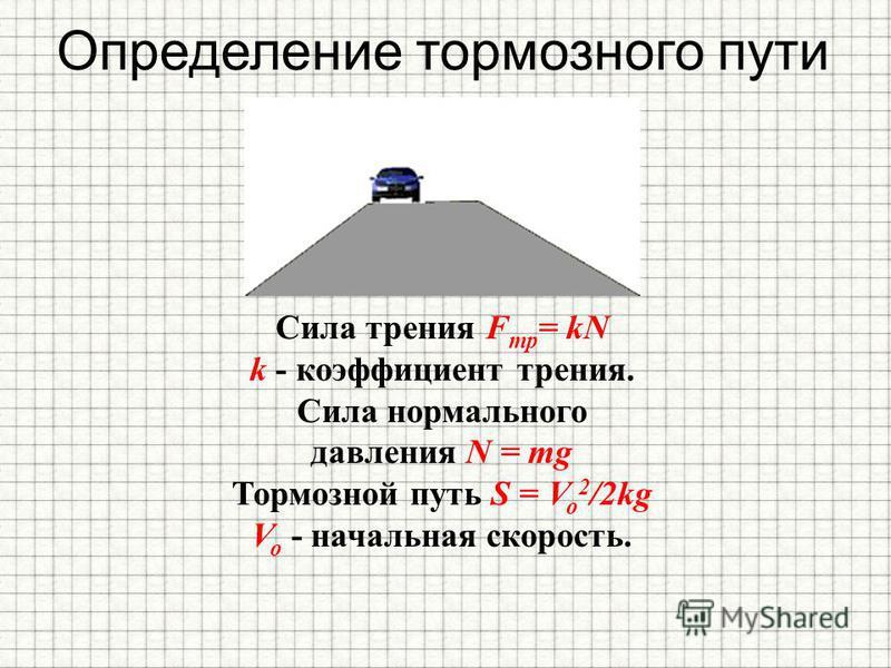 Определение тормозного пути Сила трения F тр = kN k - коэффициент трения. Сила нормального давления N = mg Тормозной путь S = V o 2 /2kg V o - начальная скорость.