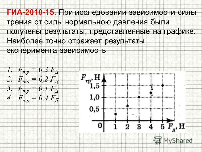 ГИА-2010-15. При исследовании зависимости силы трения от силы нормальною давления были получены результаты, представленные на графике. Наиболее точно отражает результаты эксперимента зависимость 1. F тр = 0,3 F Д 2. F тр = 0,2 F Д 3. F тр = 0,1 F Д 4