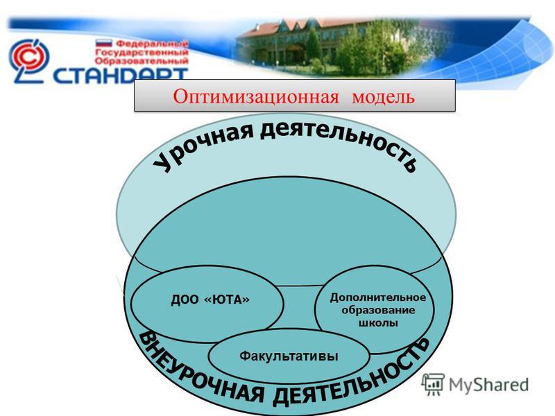 Оптимизационная модель Дополнительное образование школы ДОО «ЮТА» Факультативы