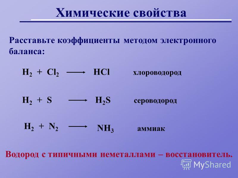 Химические свойства H 2 + Cl 2 HCl хлороводород H 2 + SH 2 S сероводород H 2 + N 2 NH 3 аммиак Расставьте коэффициенты методом электронного баланса: Водород с типичными неметаллами – восстановитель.