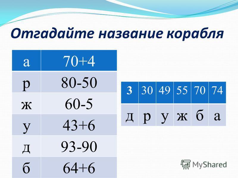 Отгадайте название корабля а 70+4 р 80-50 ж 60-5 у 43+6 д 93-90 б 64+6 3303049557074 дружба