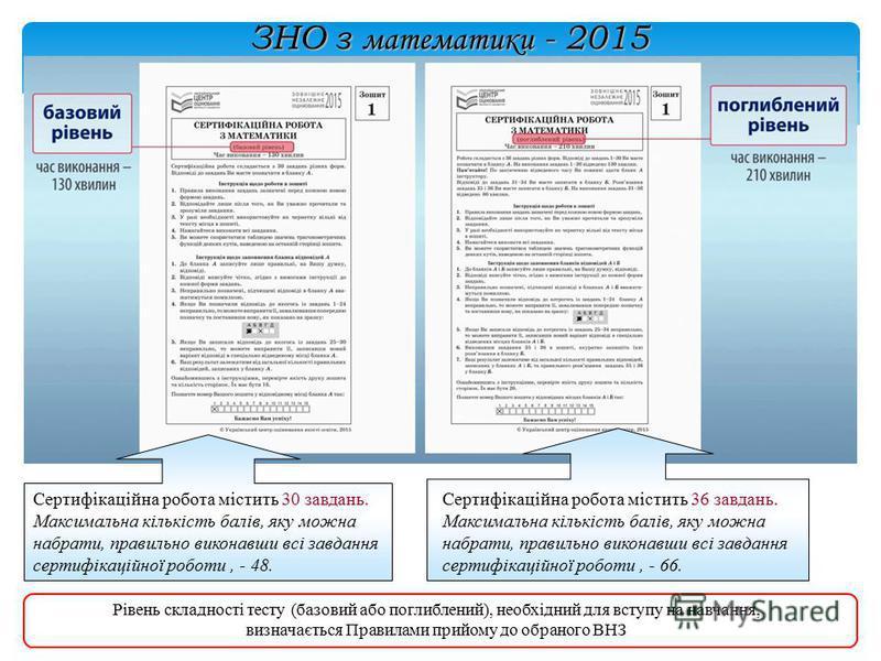 ЗНО з математики - 2015 Рівень складності тесту (базовий або поглиблений), необхідний для вступу на навчання, визначається Правилами прийому до обраного ВНЗ Сертифікаційна робота містить 30 завдань. Максимальна кількість балів, яку можна набрати, пра