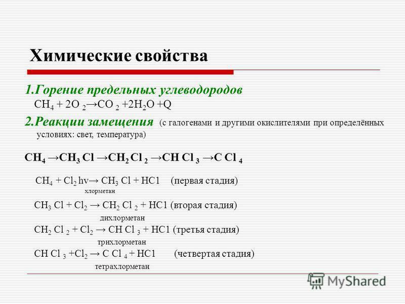 Химические свойства 1. Горение предельных углеводородов СН 4 + 2О 2 СО 2 +2Н 2 О +Q 2. Реакции замещения (с галогенами и другими окислителями при определённых условиях: свет, температура) СН 4 СН 3 Сl СН 2 Сl 2 СН Сl 3 С Сl 4 СН 4 + Cl 2 hv СН 3 Сl +