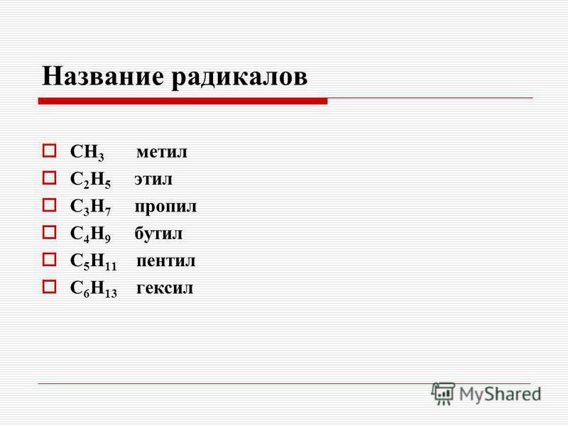 Название радикалов CH 3 метил C 2 H 5 этил C 3 H 7 пропил C 4 H 9 бутил C 5 H 11 пентил C 6 H 13 гексли
