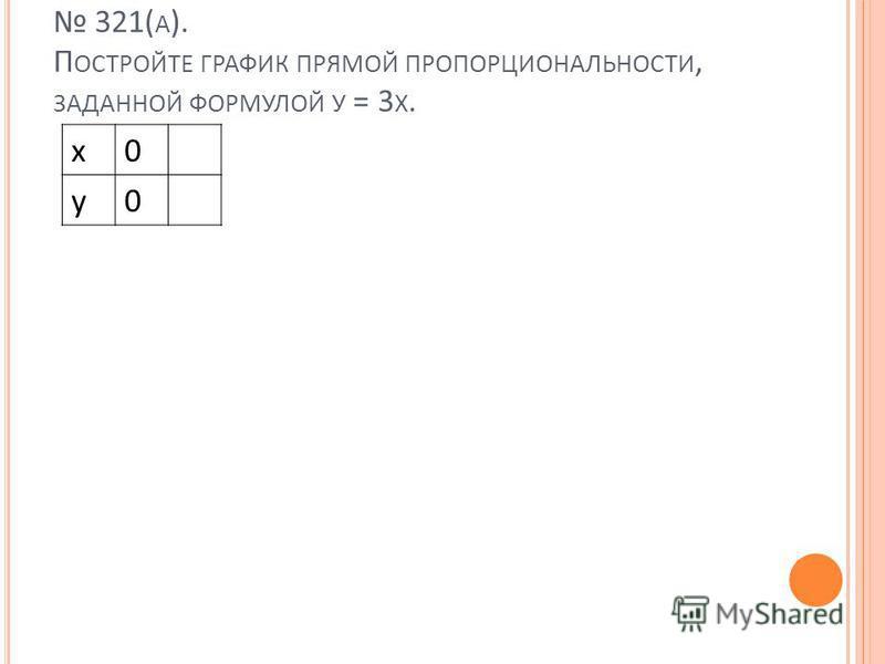 321( А ). П ОСТРОЙТЕ ГРАФИК ПРЯМОЙ ПРОПОРЦИОНАЛЬНОСТИ, ЗАДАННОЙ ФОРМУЛОЙ У = 3 Х. x0 y0