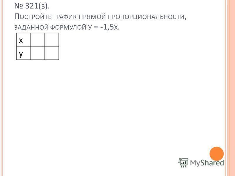321( Б ). П ОСТРОЙТЕ ГРАФИК ПРЯМОЙ ПРОПОРЦИОНАЛЬНОСТИ, ЗАДАННОЙ ФОРМУЛОЙ У = -1,5 Х. x y