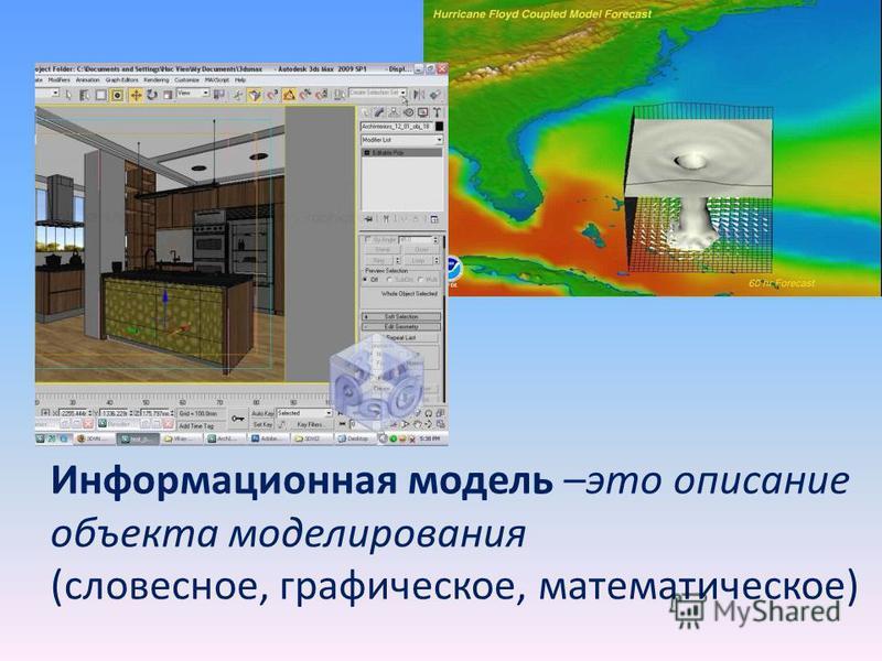 Информационная модель –это описание объекта моделирования (словесное, графическое, математическое)