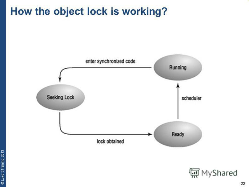 22 © Luxoft Training 2013 How the object lock is working?