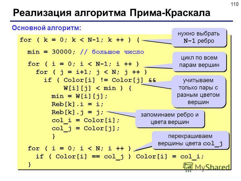 110 Реализация алгоритма Прима-Краскала for ( k = 0; k < N-1; k ++ ) { min = 30000; // большое число for ( i = 0; i < N-1; i ++ ) for ( j = i+1; j < N; j ++ ) if ( Color[i] != Color[j] && W[i][j] < min ) { min = W[i][j]; Reb[k].i = i; Reb[k].j = j; c