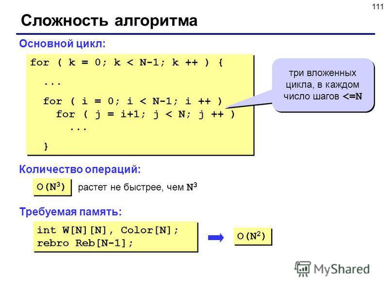 111 Сложность алгоритма Основной цикл: O(N 3 ) for ( k = 0; k < N-1; k ++ ) {... for ( i = 0; i < N-1; i ++ ) for ( j = i+1; j < N; j ++ )... } for ( k = 0; k < N-1; k ++ ) {... for ( i = 0; i < N-1; i ++ ) for ( j = i+1; j < N; j ++ )... } три вложе