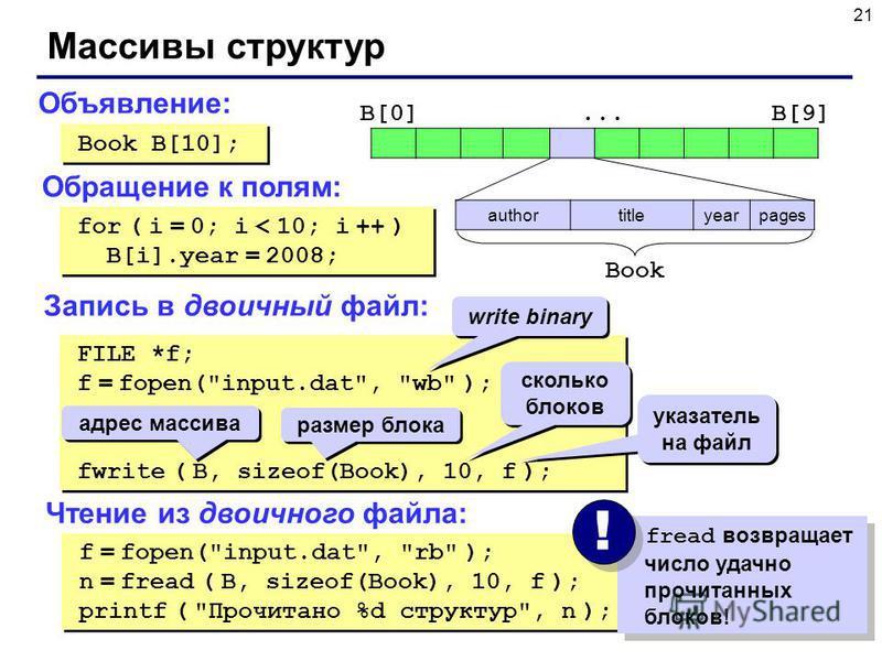 21 Массивы структур Объявление: Book B[10]; Обращение к полям: for ( i = 0; i < 10; i ++ ) B[i].year = 2008; for ( i = 0; i < 10; i ++ ) B[i].year = 2008; B[0]... B[9] authortitleyearpages Запись в двоичный файл: Чтение из двоичного файла: FILE *f; f