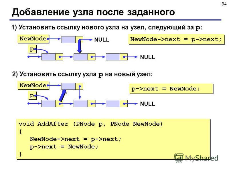 34 Добавление узла после заданного 1) Установить ссылку нового узла на узел, следующий за p : NewNode->next = p->next; 2) Установить ссылку узла p на новый узел: p->next = NewNode; NewNode p p NULL NewNode p p NULL void AddAfter (PNode p, PNode NewNo