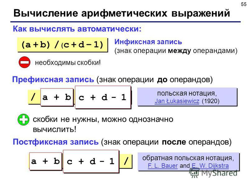 55 Вычисление арифметических выражений a b + c d + 1 - / Как вычислять автоматически: Инфиксная запись (знак операции между операндами) (a + b) / ( c + d – 1) необходимы скобки! Постфиксная запись (знак операции после операндов) польская нотация, Jan