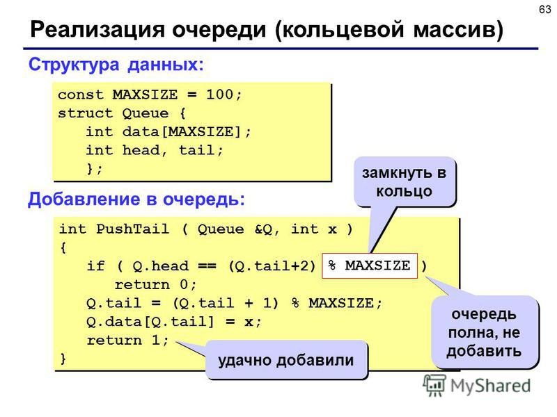 63 Реализация очереди (кольцевой массив) const MAXSIZE = 100; struct Queue { int data[MAXSIZE]; int head, tail; }; const MAXSIZE = 100; struct Queue { int data[MAXSIZE]; int head, tail; }; Структура данных: Добавление в очередь: int PushTail ( Queue