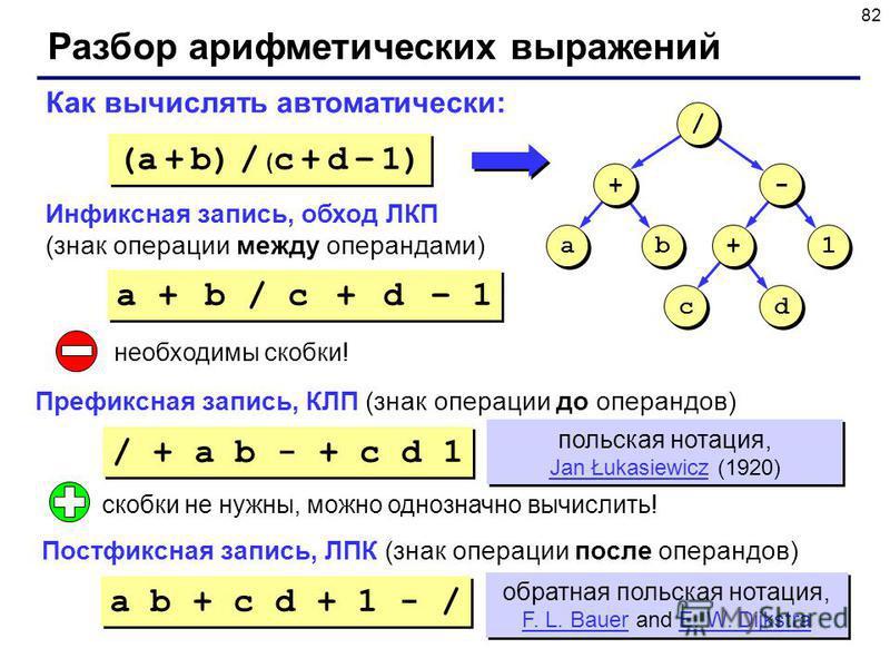 82 Разбор арифметических выражений a a b b + + + + 1 1 - - / / c c d d a b + c d + 1 - / Как вычислять автоматически: Инфиксная запись, обход ЛКП (знак операции между операндами) (a + b) / ( c + d – 1) необходимы скобки! Постфиксная запись, ЛПК (знак
