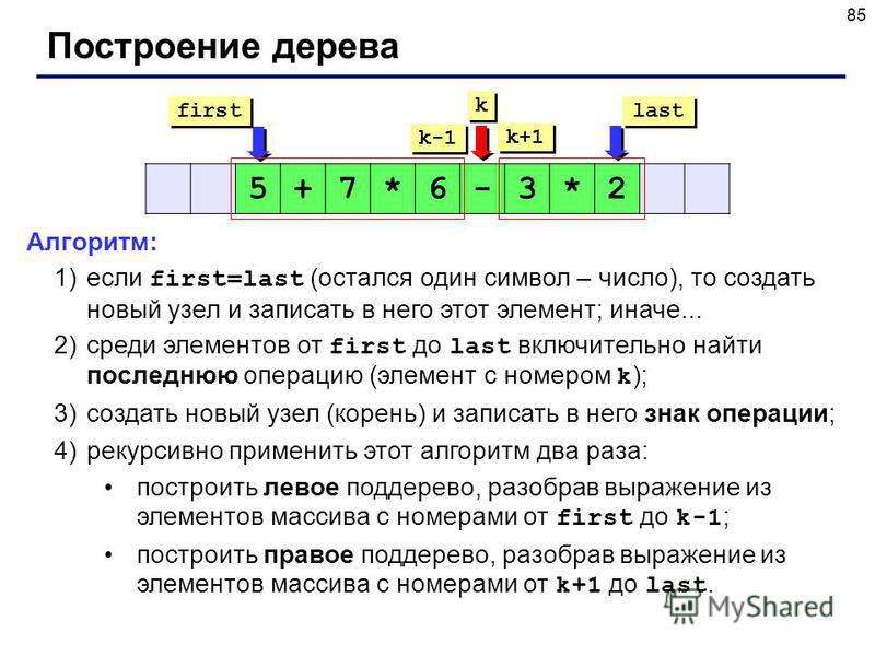 85 Построение дерева Алгоритм: 1)если first=last (остался один символ – число), то создать новый узел и записать в него этот элемент; иначе... 2)среди элементов от first до last включительно найти последнюю операцию (элемент с номером k ); 3)создать