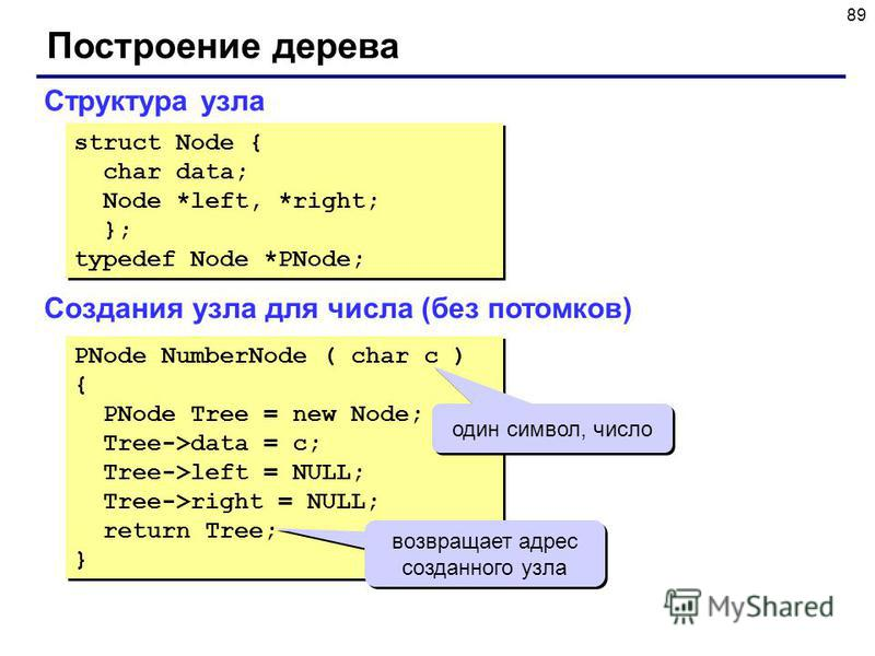 89 Построение дерева Структура узла struct Node { char data; Node *left, *right; }; typedef Node *PNode; struct Node { char data; Node *left, *right; }; typedef Node *PNode; Создания узла для числа (без потомков) PNode NumberNode ( char c ) { PNode T