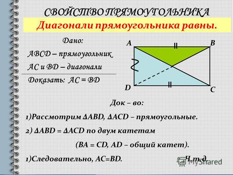 СВОЙСТВО ПРЯМОУГОЛЬНИКА Дано: ABCD – прямоугольник АС и BD – диагонали Доказать: AC = ВD Док – во: 1)Рассмотрим ABD, ACD – прямоугольные. 2) ABD = ACD по двум катетам (ВА = СD, AD – общий катет). 1)Следовательно, АС=BD. Ч.т.д. Диагонали прямоугольник