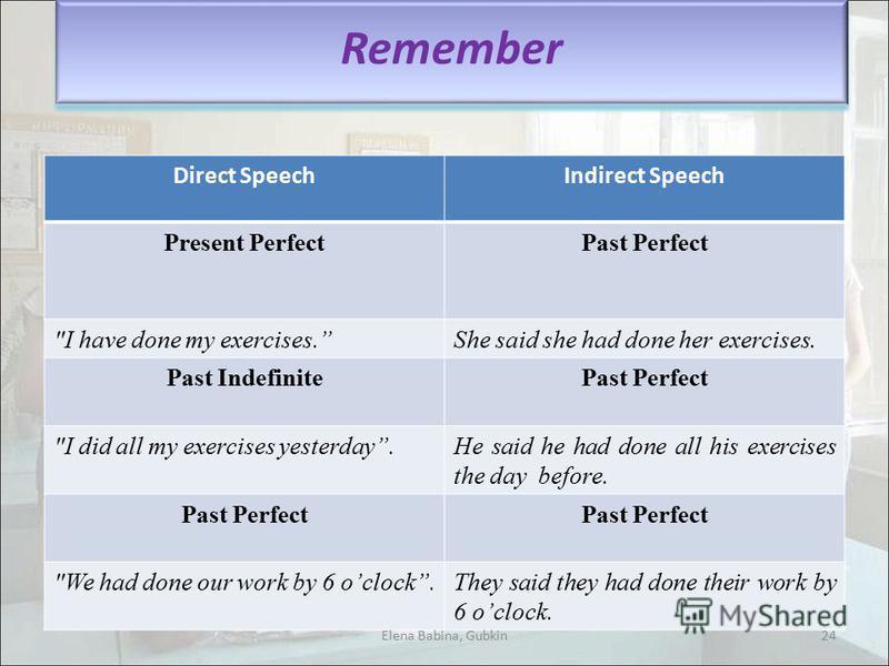 Direct SpeechIndirect Speech Present PerfectPast Perfect