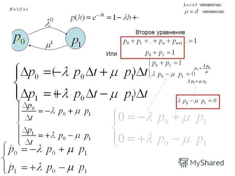 Второе уравнение Или человек/час