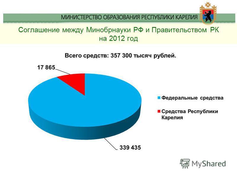 Соглашение между Минобрнауки РФ и Правительством РК на 2012 год