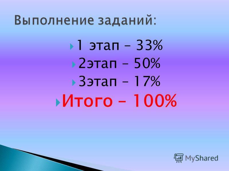 1 этап – 33% 2 этап – 50% 3 этап – 17% Итого – 100%