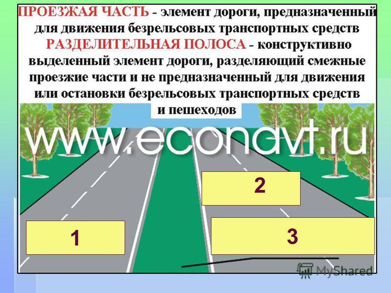 Проселочная дорога Городская дорога Загородная дорога(трасса)