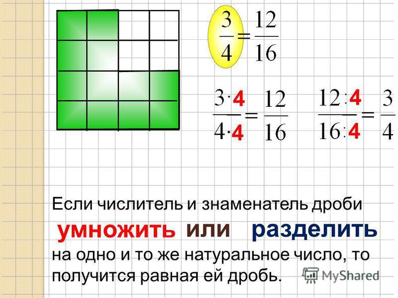 Если числитель и знаменатель дроби умножить на одно и то же натуральное число, то получится равная ей дробь. или разделить 4 4 4 4
