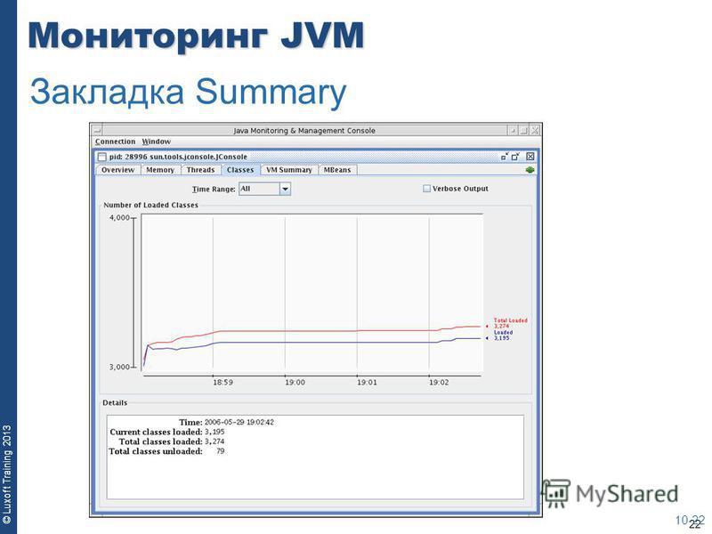 22 © Luxoft Training 2013 Мониторинг JVM 10-22 Закладка Summary