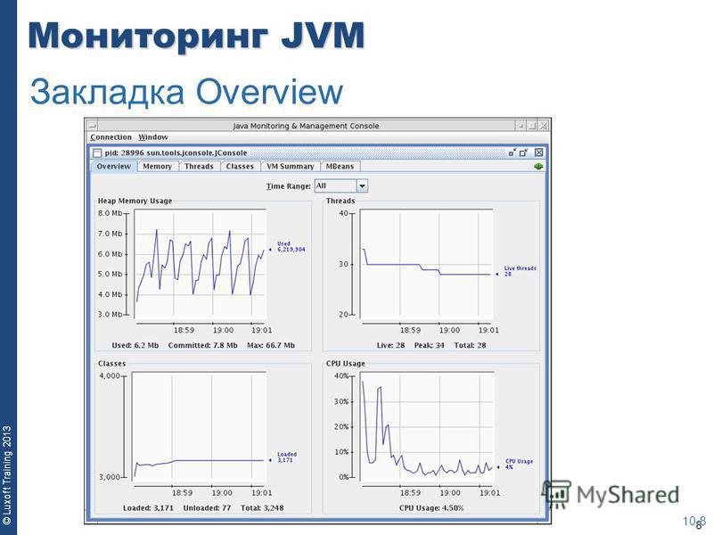 8 © Luxoft Training 2013 Мониторинг JVM 10-8 Закладка Overview
