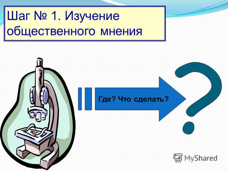 Шаг 1. Изучение общественного мнения Где? Что сделать?