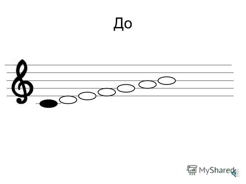 Нотный стан Как слова записывают с помощью букв, так и музыку записывают с помощью нот. Эти пять полос - нотный стан. На них записывают нотки. Сейчас мы посмотрим на нотки и послушаем их