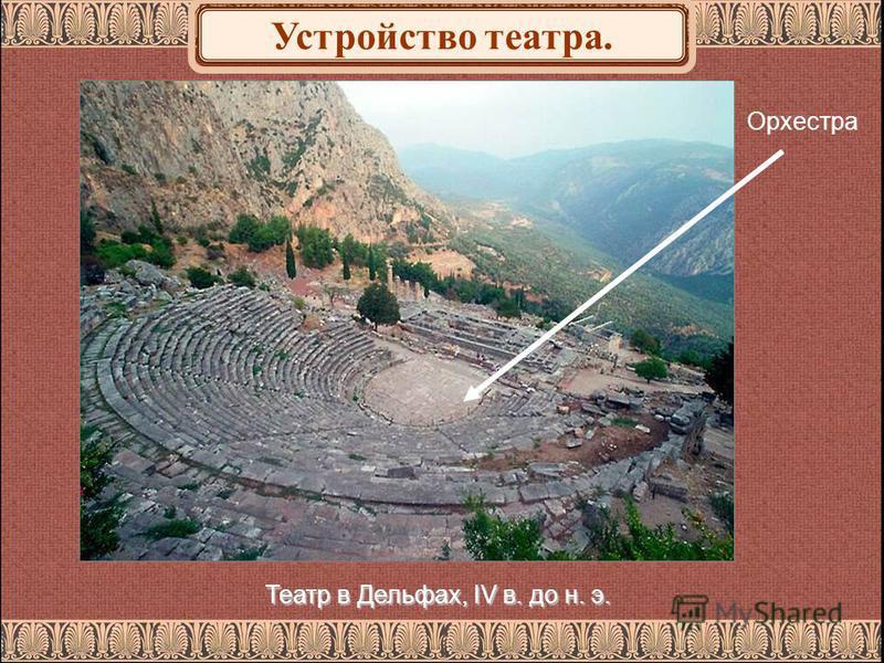 Орхестра Театр в Дельфах, IV в. до н. э. Устройство театра.